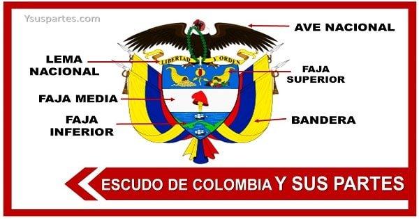 El Escudo De Colombia Y Sus Partes Y Sus Partes