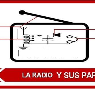Radios y sus partes