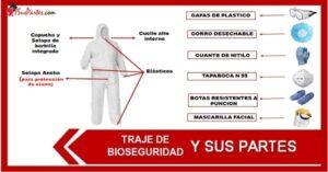 Listado de las partes del traje de bioseguridad