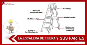 cuales son las partes de la escalera de tijera
