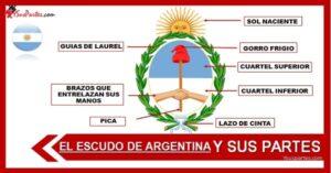 partes que componen el escudo de Argentina