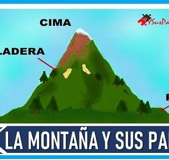 partes de la montaña