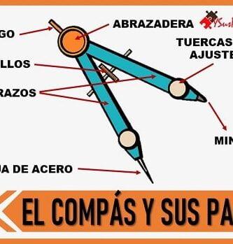 partes de un compas