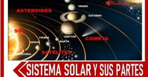 partes del sistema solar